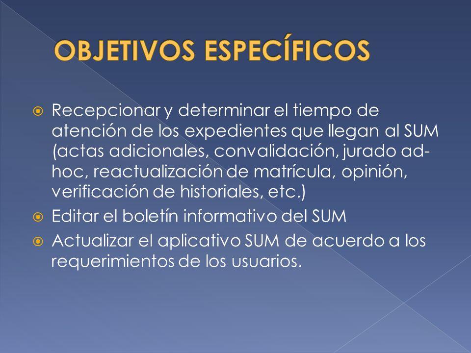 Recepcionar y determinar el tiempo de atención de los expedientes que llegan al SUM (actas adicionales, convalidación, jurado ad- hoc, reactualización