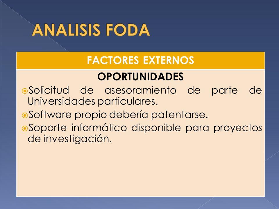 FACTORES EXTERNOS OPORTUNIDADES Solicitud de asesoramiento de parte de Universidades particulares.