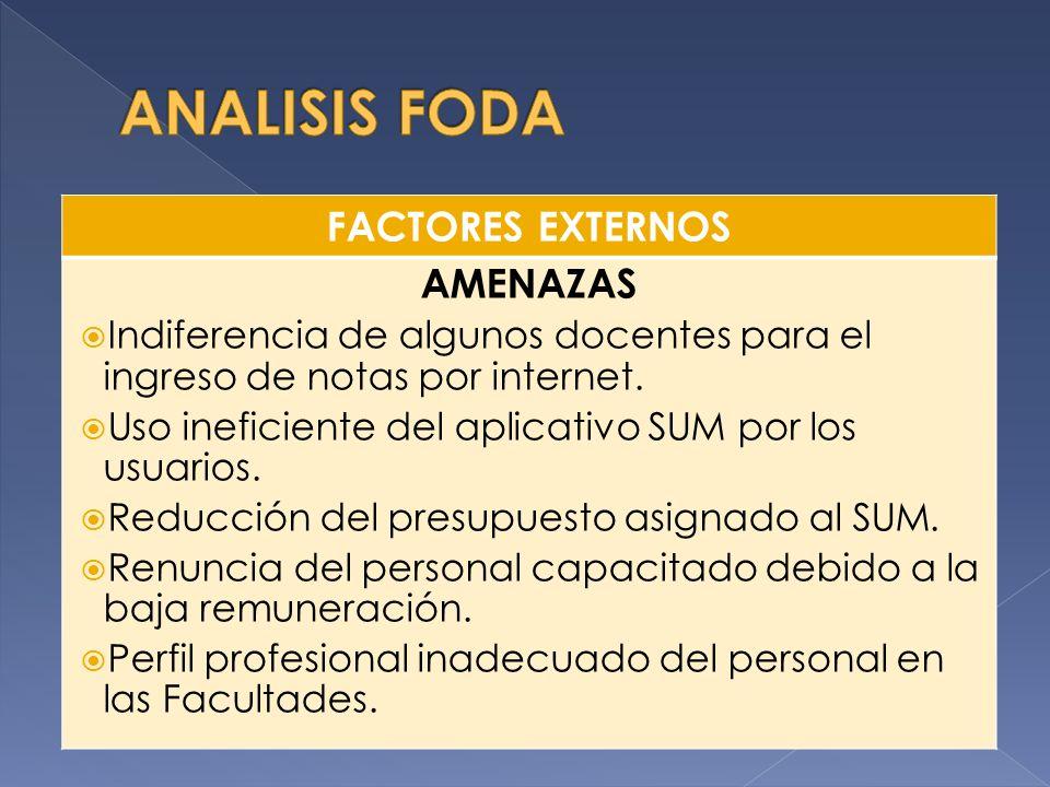 FACTORES EXTERNOS AMENAZAS Indiferencia de algunos docentes para el ingreso de notas por internet.