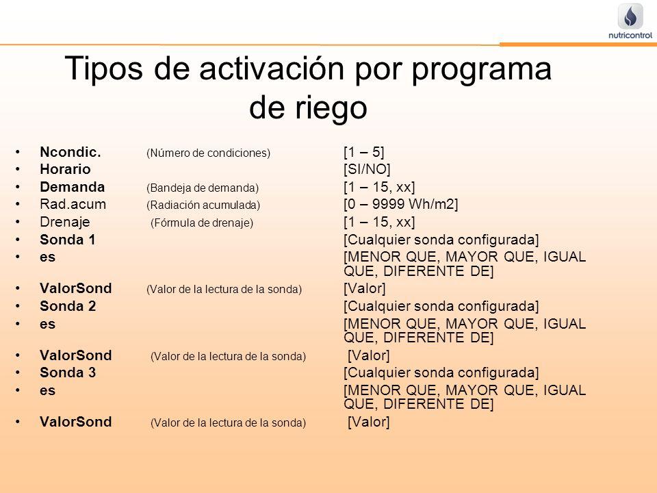 Tipos de activación por programa de riego Ncondic. (Número de condiciones) [1 – 5] Horario[SI/NO] Demanda (Bandeja de demanda) [1 – 15, xx] Rad.acum (