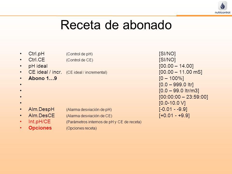 Receta de abonado Ctrl.pH (Control de pH) [SI/NO] Ctrl.CE (Control de CE) [SI/NO] pH ideal[00.00 – 14.00] CE ideal / incr. (CE ideal / incremental) [0