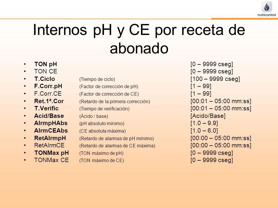 Internos pH y CE por receta de abonado TON pH[0 – 9999 cseg] TON CE[0 – 9999 cseg] T.Ciclo (Tiempo de ciclo) [100 – 9999 cseg] F.Corr.pH (Factor de co