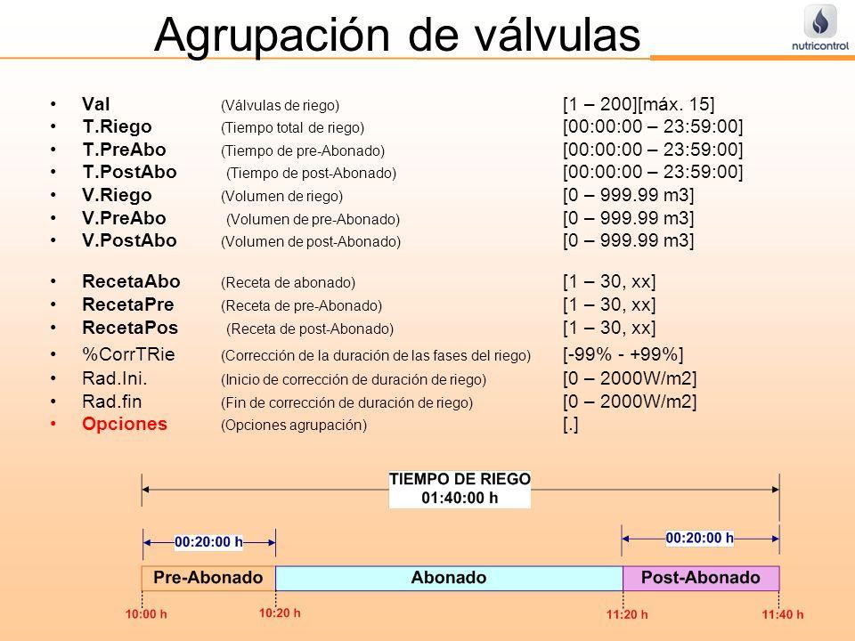 Agrupación de válvulas Val (Válvulas de riego) [1 – 200][máx. 15] T.Riego (Tiempo total de riego) [00:00:00 – 23:59:00] T.PreAbo (Tiempo de pre-Abonad