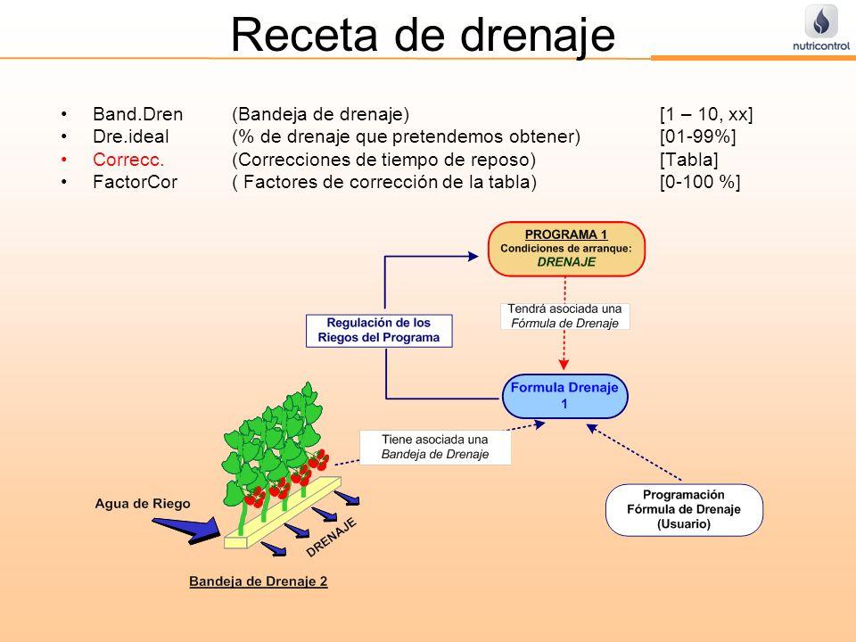 Receta de drenaje Band.Dren (Bandeja de drenaje)[1 – 10, xx] Dre.ideal(% de drenaje que pretendemos obtener)[01-99%] Correcc. (Correcciones de tiempo