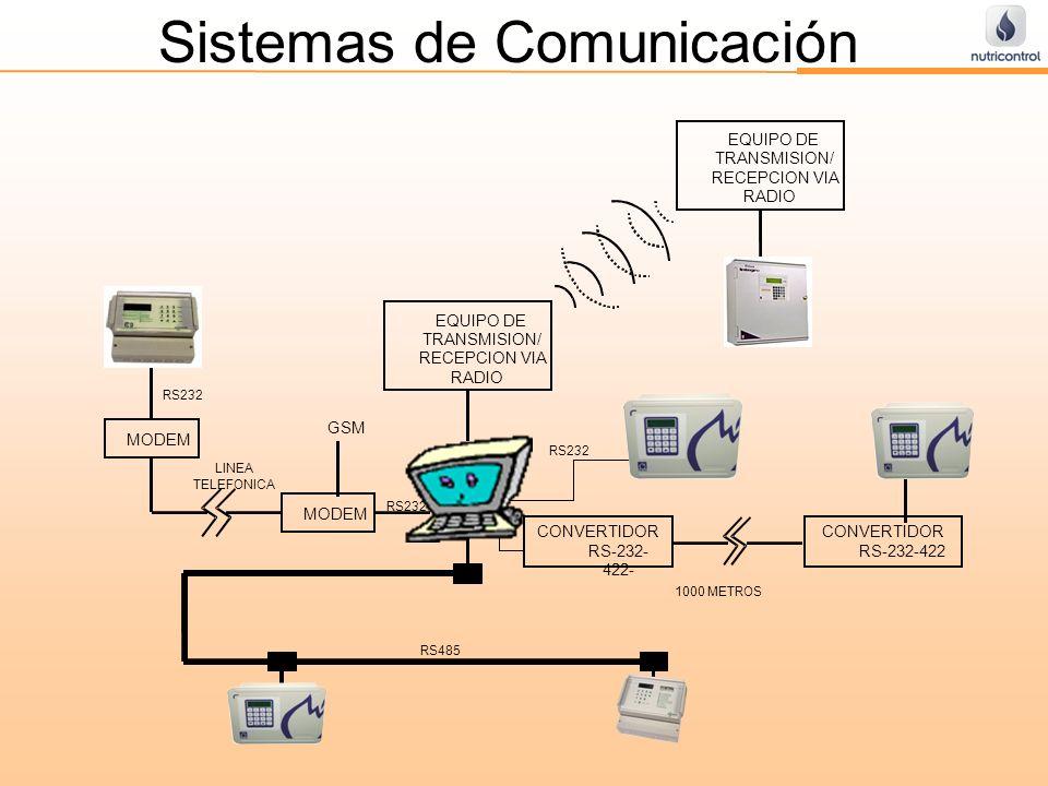 Sistemas de Comunicación ORDENADOR CENTRAL RS485 MODEM LINEA RS232 TELEFONICA GSM 1000 METROS CONVERTIDOR RS-232- 422- CONVERTIDOR RS-232-422 RS232 EQ