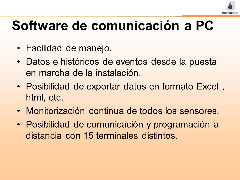 Software de comunicación a PC Facilidad de manejo. Datos e históricos de eventos desde la puesta en marcha de la instalación. Posibilidad de exportar