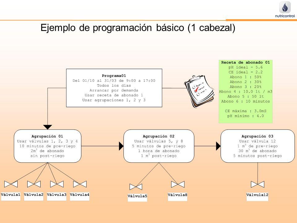 Ejemplo de programación básico (1 cabezal)