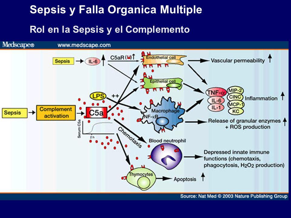 Sepsis y Falla Organica Multiple Rol en la Sepsis y el Complemento