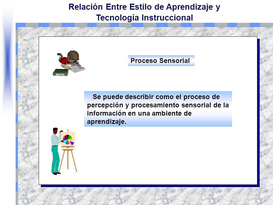 Relación Entre Estilo de Aprendizaje y Tecnología Instruccional Es un proceso complejo, integrado, que involucra personas, procedimientos, ideas, medi