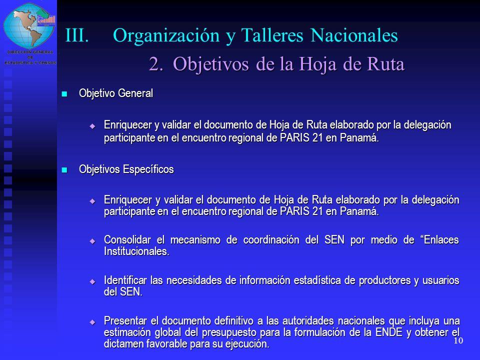 10 III.Organización y Talleres Nacionales Objetivo General Objetivo General Enriquecer y validar el documento de Hoja de Ruta elaborado por la delegac