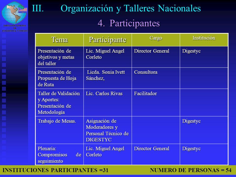 13 TemaParticipanteCargoInstitución Presentación de objetivos y metas del taller Lic. Miguel Angel Corleto Director General Digestyc Presentación de P