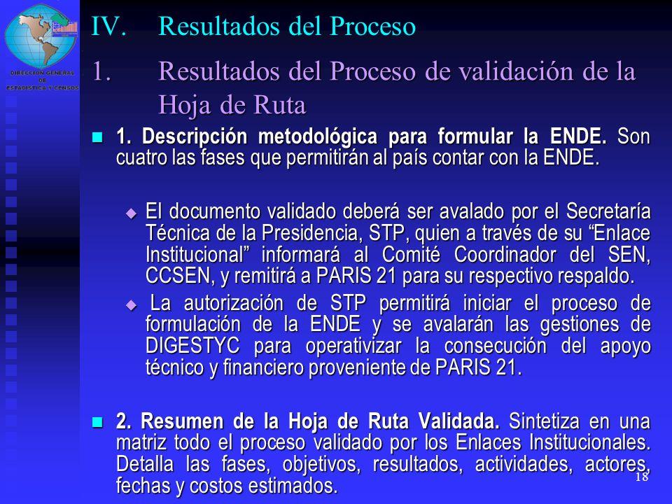 18 IV.Resultados del Proceso 1. Descripción metodológica para formular la ENDE. Son cuatro las fases que permitirán al país contar con la ENDE. 1. Des