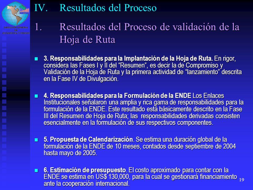 19 3. Responsabilidades para la Implantación de la Hoja de Ruta. En rigor, considera las Fases I y II del Resumen, es decir la de Compromiso y Validac