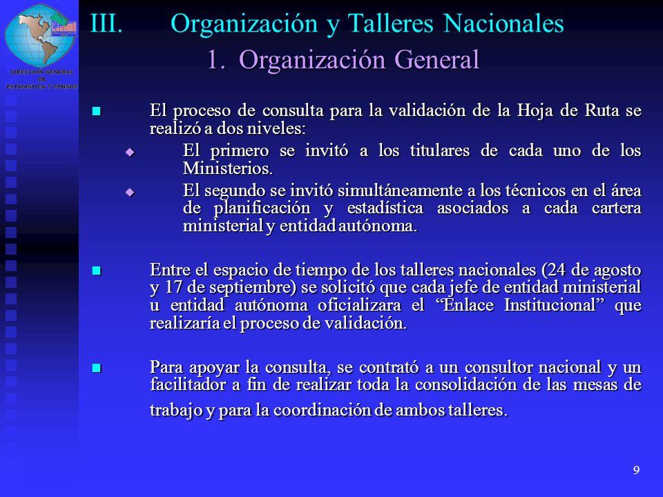 10 III.Organización y Talleres Nacionales Objetivo General Objetivo General Enriquecer y validar el documento de Hoja de Ruta elaborado por la delegación participante en el encuentro regional de PARIS 21 en Panamá.