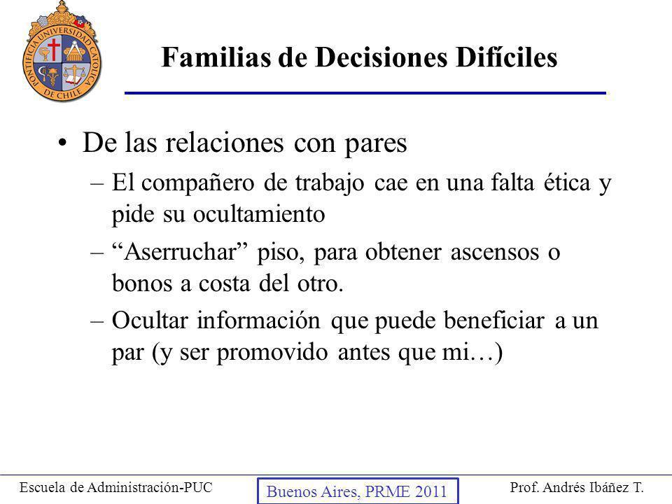 Prof. Andrés Ibáñez T.Escuela de Administración-PUC Puerto Montt, 2008 De las relaciones con pares –El compañero de trabajo cae en una falta ética y p