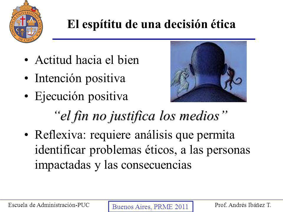 Prof. Andrés Ibáñez T.Escuela de Administración-PUC Puerto Montt, 2008 El espítitu de una decisión ética Actitud hacia el bien Intención positiva Ejec