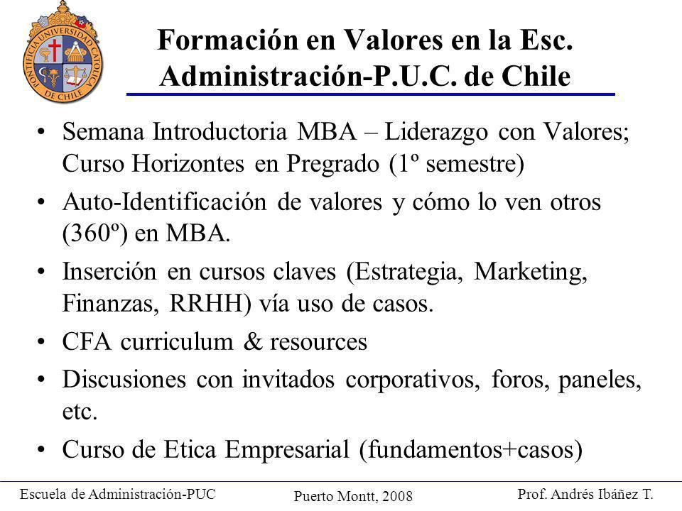 Prof. Andrés Ibáñez T.Escuela de Administración-PUC Puerto Montt, 2008 Semana Introductoria MBA – Liderazgo con Valores; Curso Horizontes en Pregrado