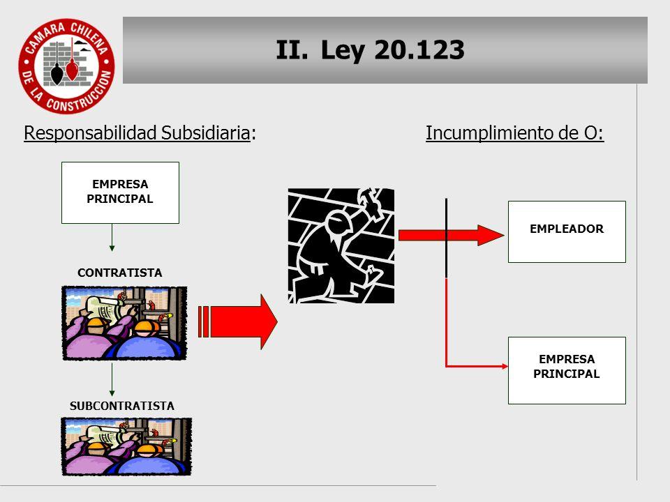 II. II.Ley 20.123 Responsabilidad Subsidiaria:Incumplimiento de O: EMPRESA PRINCIPAL SUBCONTRATISTA CONTRATISTA EMPLEADOR EMPRESA PRINCIPAL