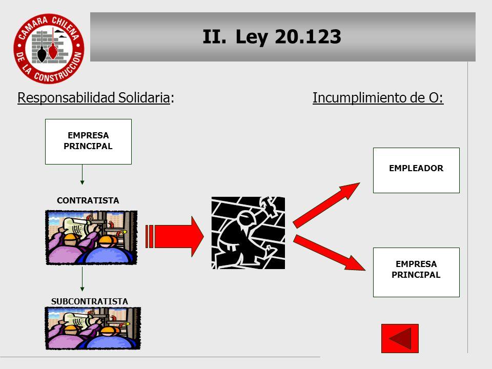 II. II.Ley 20.123 Responsabilidad Solidaria:Incumplimiento de O: EMPRESA PRINCIPAL SUBCONTRATISTA CONTRATISTA EMPRESA PRINCIPAL EMPLEADOR