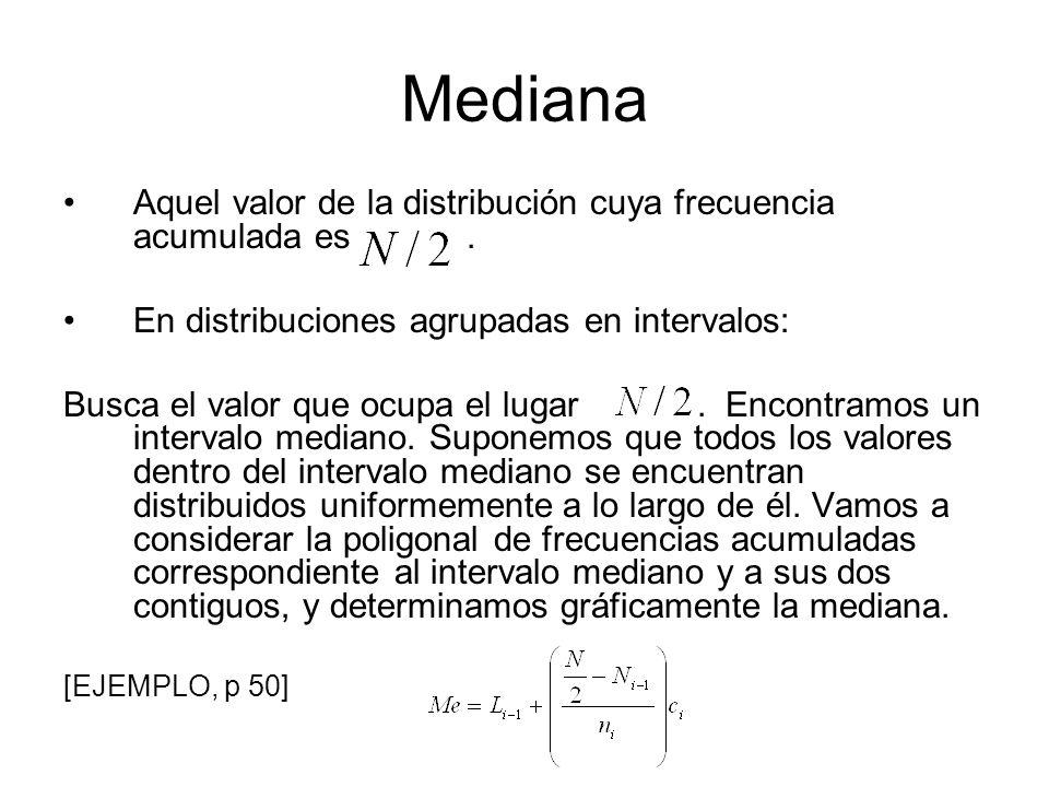 Mediana Aquel valor de la distribución cuya frecuencia acumulada es. En distribuciones agrupadas en intervalos: Busca el valor que ocupa el lugar. Enc