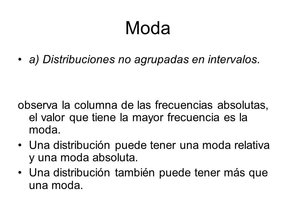 Moda a) Distribuciones no agrupadas en intervalos. observa la columna de las frecuencias absolutas, el valor que tiene la mayor frecuencia es la moda.