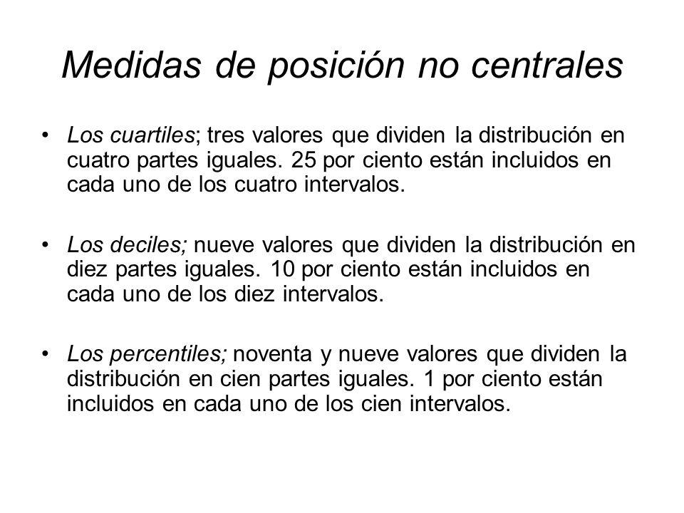 Medidas de posición no centrales Los cuartiles; tres valores que dividen la distribución en cuatro partes iguales. 25 por ciento están incluidos en ca
