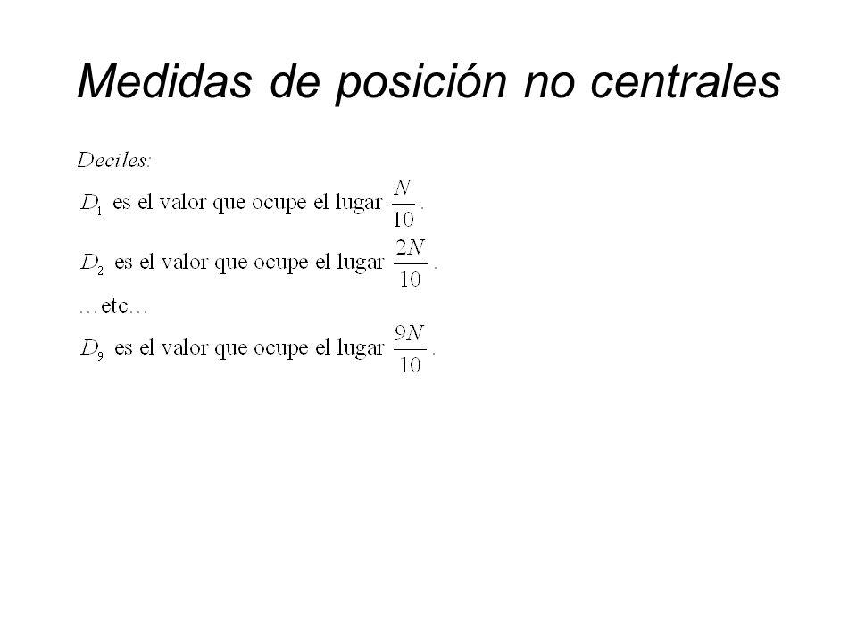 Medidas de posición no centrales