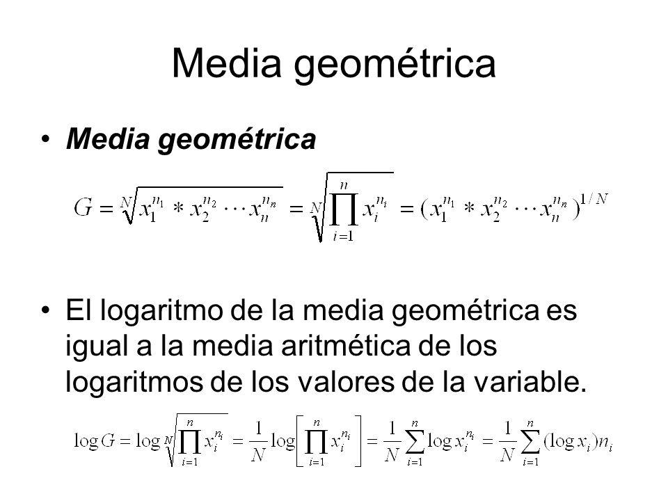 Media geométrica El logaritmo de la media geométrica es igual a la media aritmética de los logaritmos de los valores de la variable.