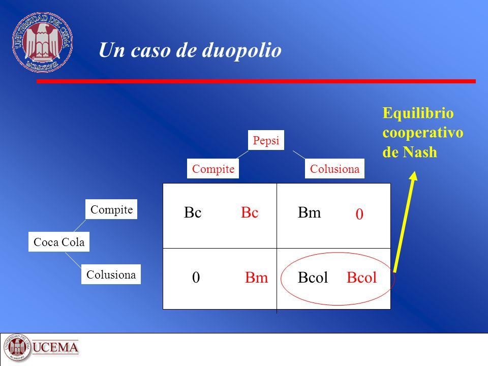 Un caso de duopolio Coca Cola Compite Colusiona Pepsi CompiteColusiona BcBm 0Bcol Bc 0 BmBcol Equilibrio cooperativo de Nash