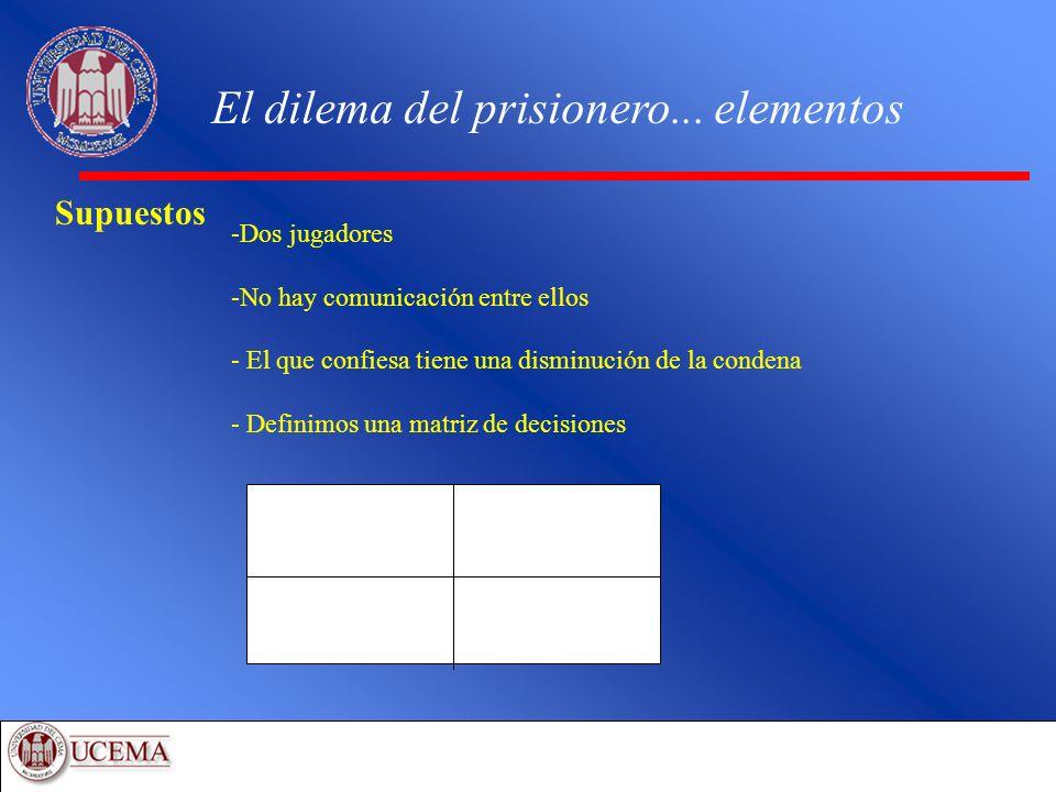 El dilema del prisionero... elementos Supuestos -Dos jugadores -No hay comunicación entre ellos - El que confiesa tiene una disminución de la condena