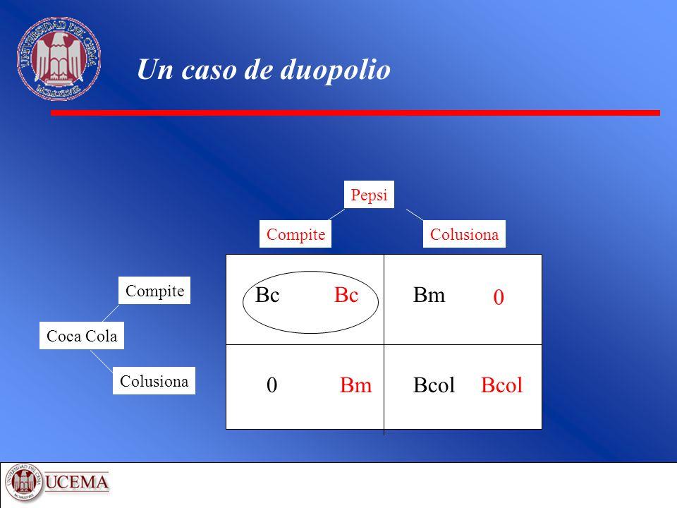 Un caso de duopolio En este caso la estrategia dominante para Coca es competir Valor medio de E(BC+BM) > E (0 +BCOL).
