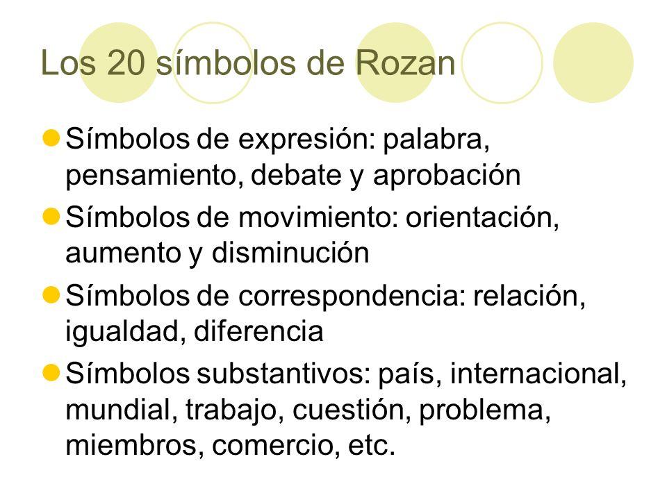 Los 20 símbolos de Rozan Símbolos de expresión: palabra, pensamiento, debate y aprobación Símbolos de movimiento: orientación, aumento y disminución S