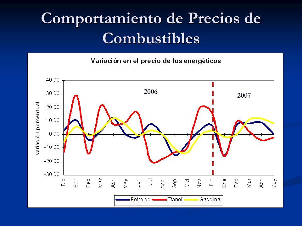 Comportamiento de Precios de Combustibles 2006 2007
