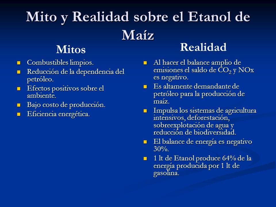 Mito y Realidad sobre el Etanol de Maíz Combustibles limpios.