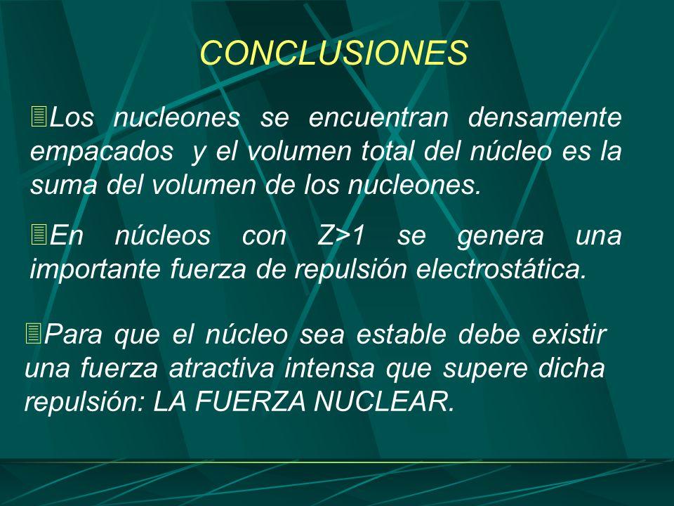 Los nucleones se encuentran densamente empacados y el volumen total del núcleo es la suma del volumen de los nucleones. CONCLUSIONES En núcleos con Z>