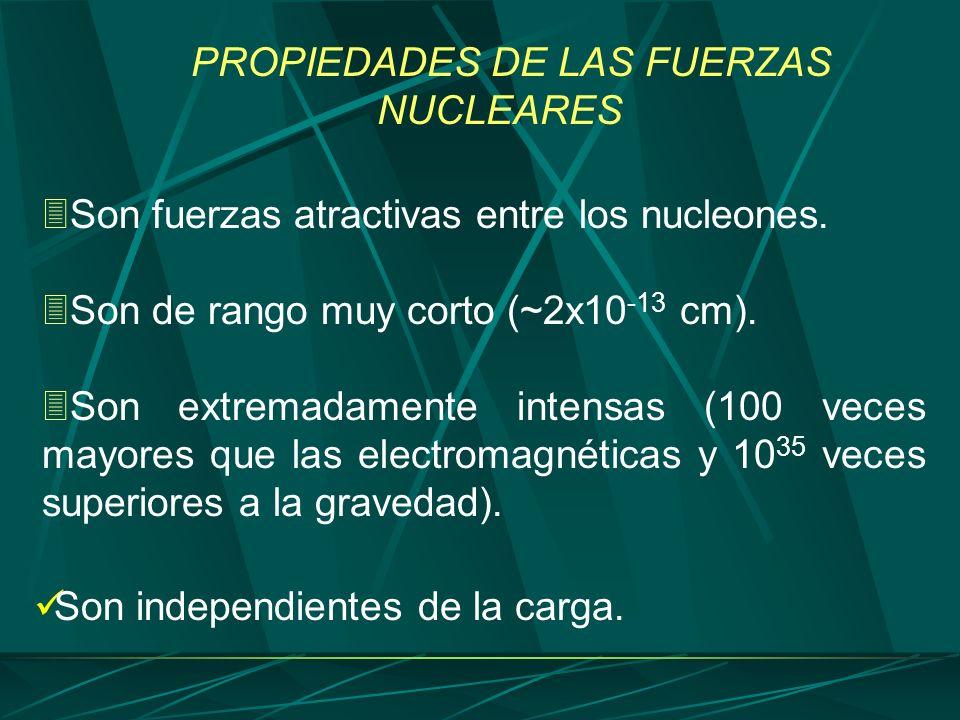 PROPIEDADES DE LAS FUERZAS NUCLEARES Son fuerzas atractivas entre los nucleones. Son de rango muy corto (~2x10 -13 cm). Son extremadamente intensas (1