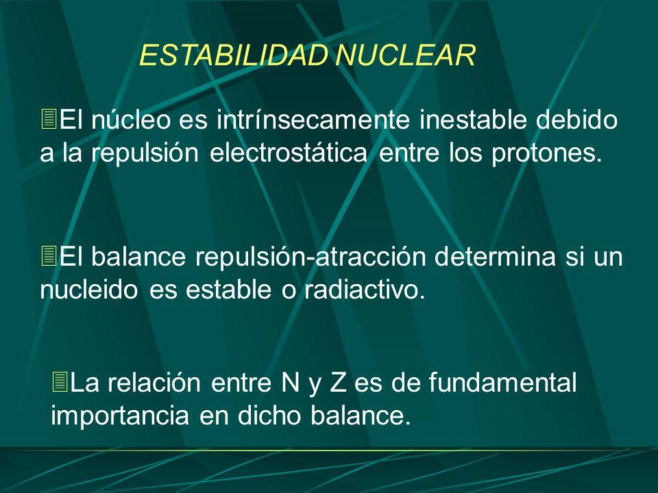 ESTABILIDAD NUCLEAR El núcleo es intrínsecamente inestable debido a la repulsión electrostática entre los protones. El balance repulsión-atracción det