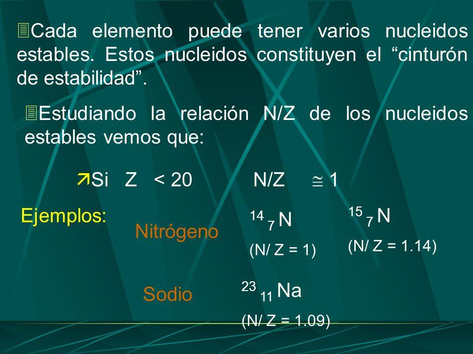 Cada elemento puede tener varios nucleidos estables. Estos nucleidos constituyen el cinturón de estabilidad. Estudiando la relación N/Z de los nucleid