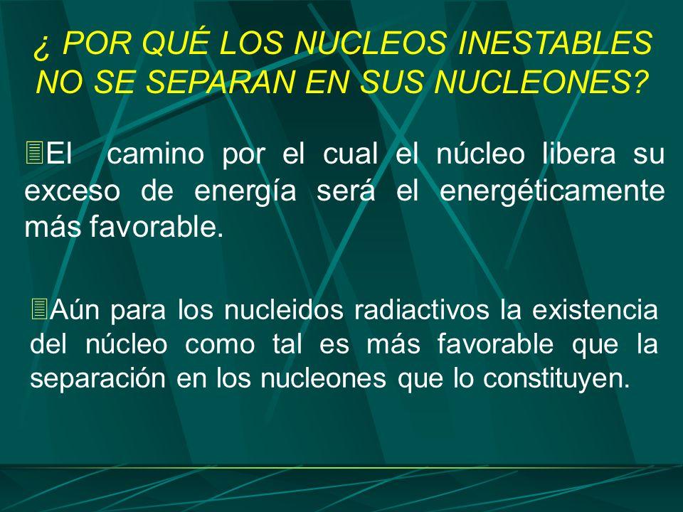 ¿ POR QUÉ LOS NUCLEOS INESTABLES NO SE SEPARAN EN SUS NUCLEONES? El camino por el cual el núcleo libera su exceso de energía será el energéticamente m