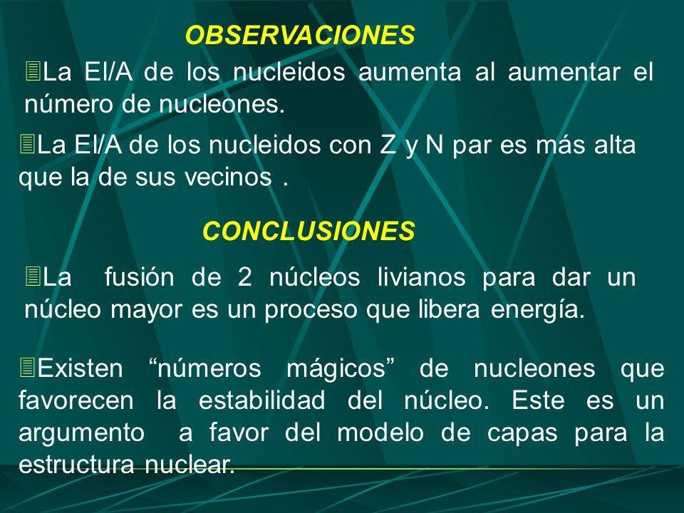 La El/A de los nucleidos aumenta al aumentar el número de nucleones. La El/A de los nucleidos con Z y N par es más alta que la de sus vecinos. OBSERVA