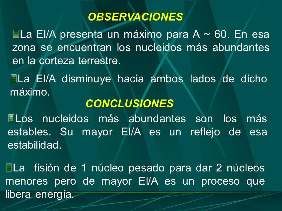 OBSERVACIONES La El/A presenta un máximo para A ~ 60. En esa zona se encuentran los nucleidos más abundantes en la corteza terrestre. La El/A disminuy