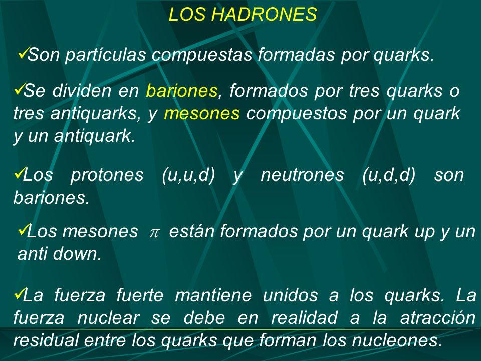 LOS HADRONES Los mesones están formados por un quark up y un anti down. Son partículas compuestas formadas por quarks. Se dividen en bariones, formado