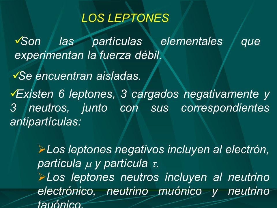 Existen 6 leptones, 3 cargados negativamente y 3 neutros, junto con sus correspondientes antipartículas: Los leptones negativos incluyen al electrón,