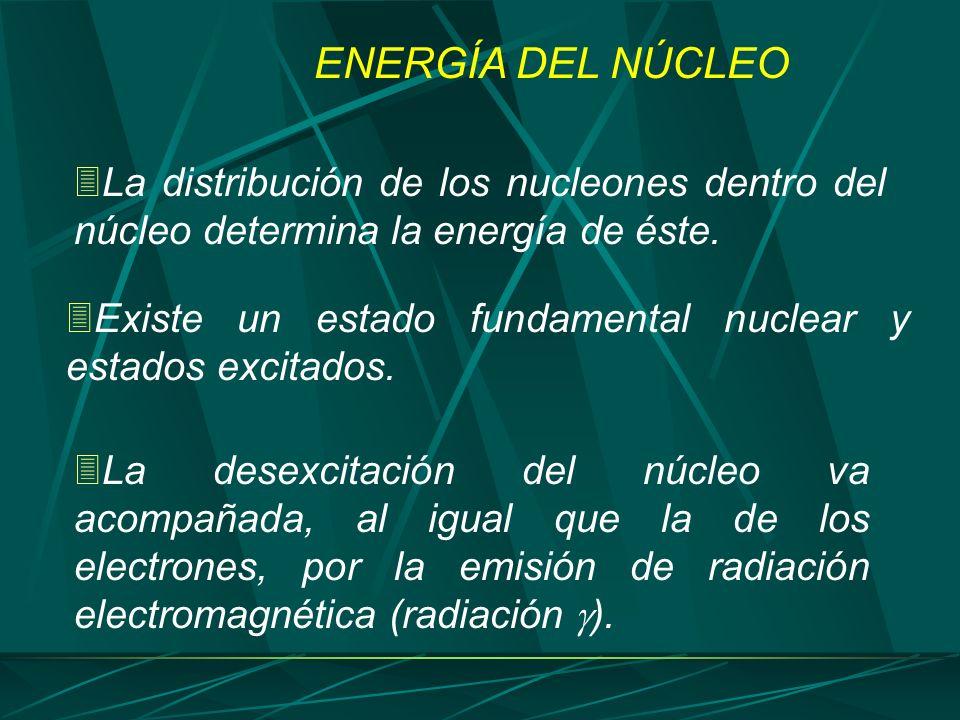 La distribución de los nucleones dentro del núcleo determina la energía de éste. Existe un estado fundamental nuclear y estados excitados. La desexcit