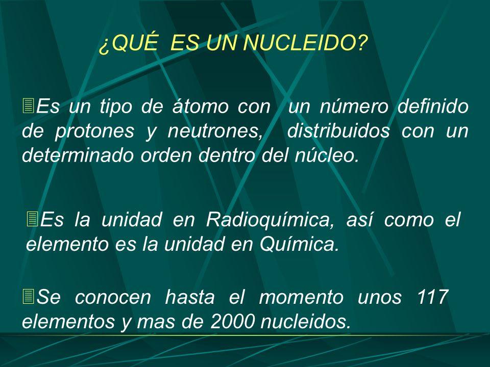 ¿QUÉ ES UN NUCLEIDO? Es un tipo de átomo con un número definido de protones y neutrones, distribuidos con un determinado orden dentro del núcleo. Es l