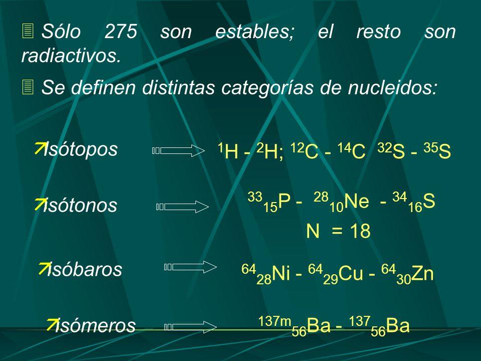 Sólo 275 son estables; el resto son radiactivos. Se definen distintas categorías de nucleidos: Isótopos isótonos isóbaros isómeros 1 H - 2 H; 12 C - 1