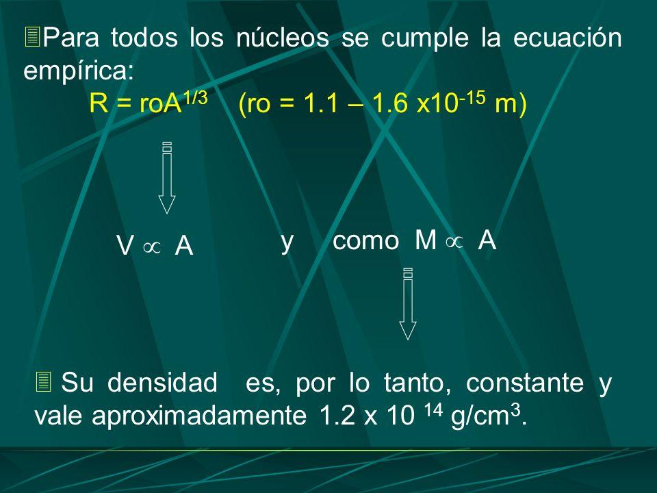 Para todos los núcleos se cumple la ecuación empírica: R = roA 1/3 (ro = 1.1 – 1.6 x10 -15 m) Su densidad es, por lo tanto, constante y vale aproximad