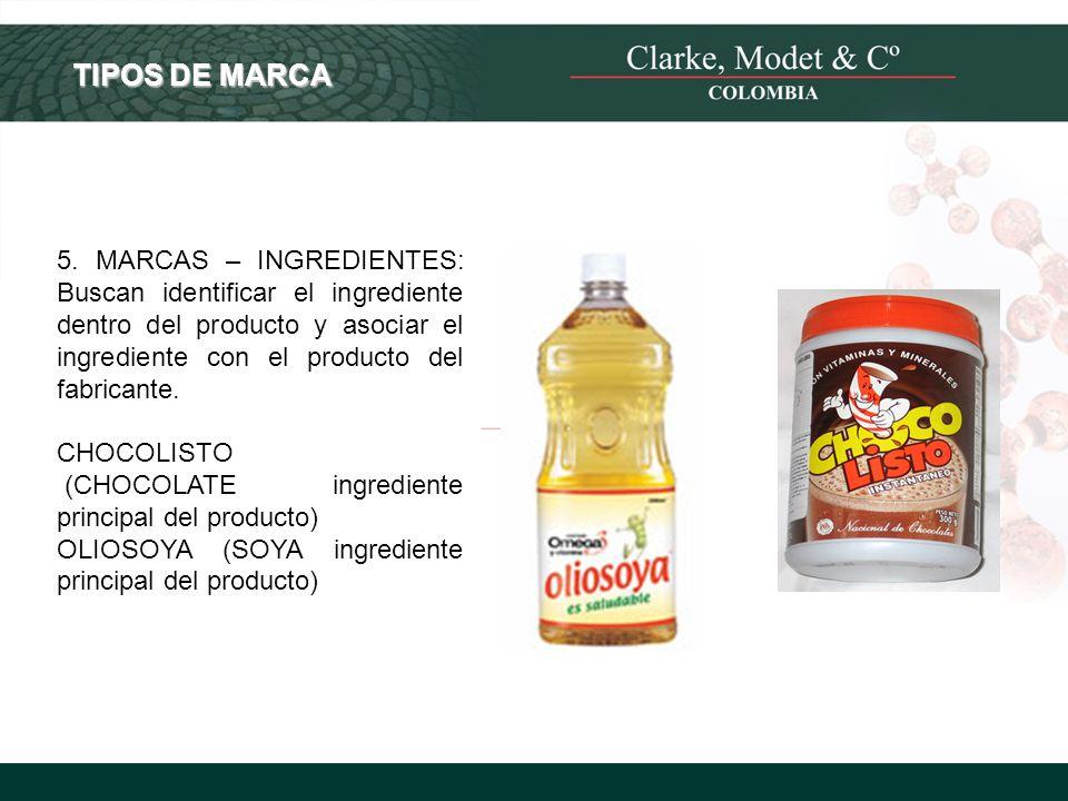 © 2008 Clarke, Modet & Cº 5. MARCAS – INGREDIENTES: Buscan identificar el ingrediente dentro del producto y asociar el ingrediente con el producto del