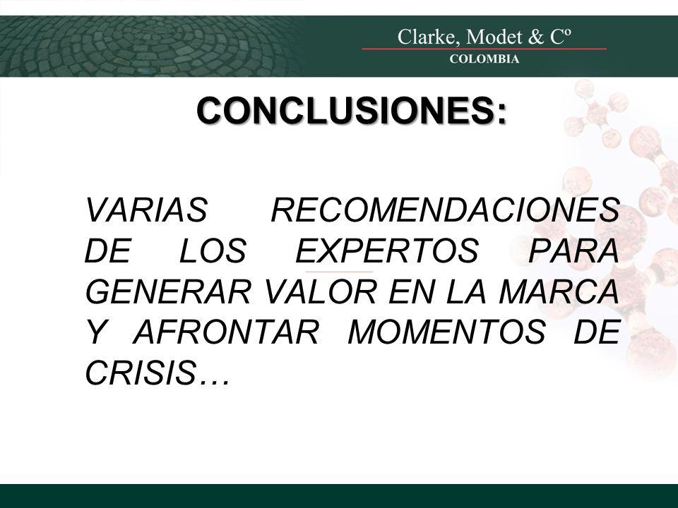 © 2008 Clarke, Modet & Cº CONCLUSIONES: VARIAS RECOMENDACIONES DE LOS EXPERTOS PARA GENERAR VALOR EN LA MARCA Y AFRONTAR MOMENTOS DE CRISIS…