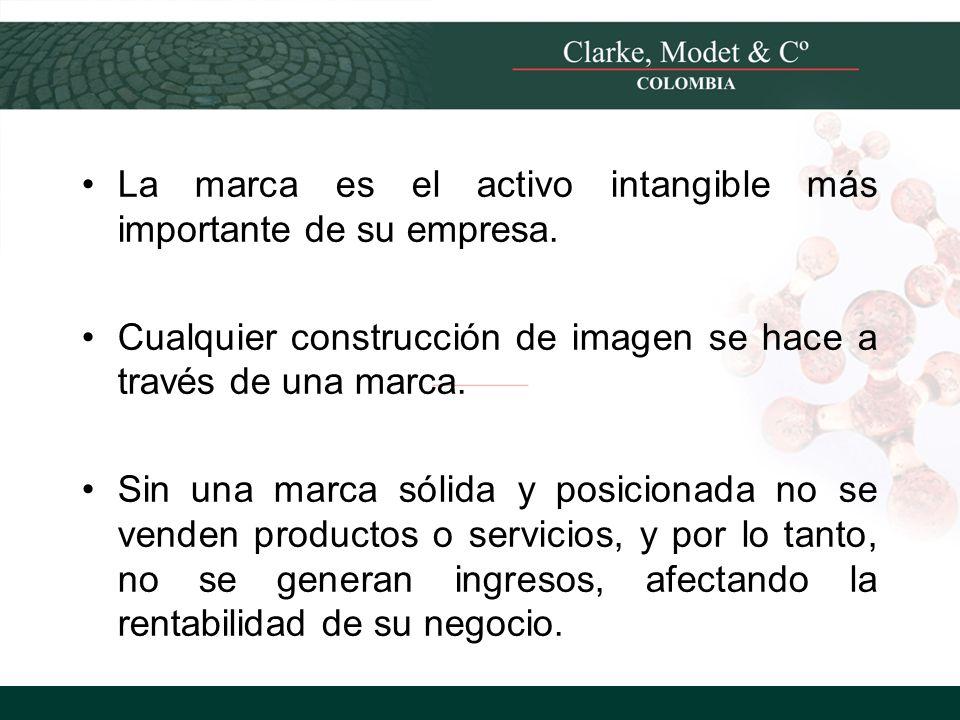 © 2008 Clarke, Modet & Cº La marca es el activo intangible más importante de su empresa. Cualquier construcción de imagen se hace a través de una marc